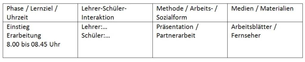 Unterrichtsverlaufsplan in tabellarischer Form